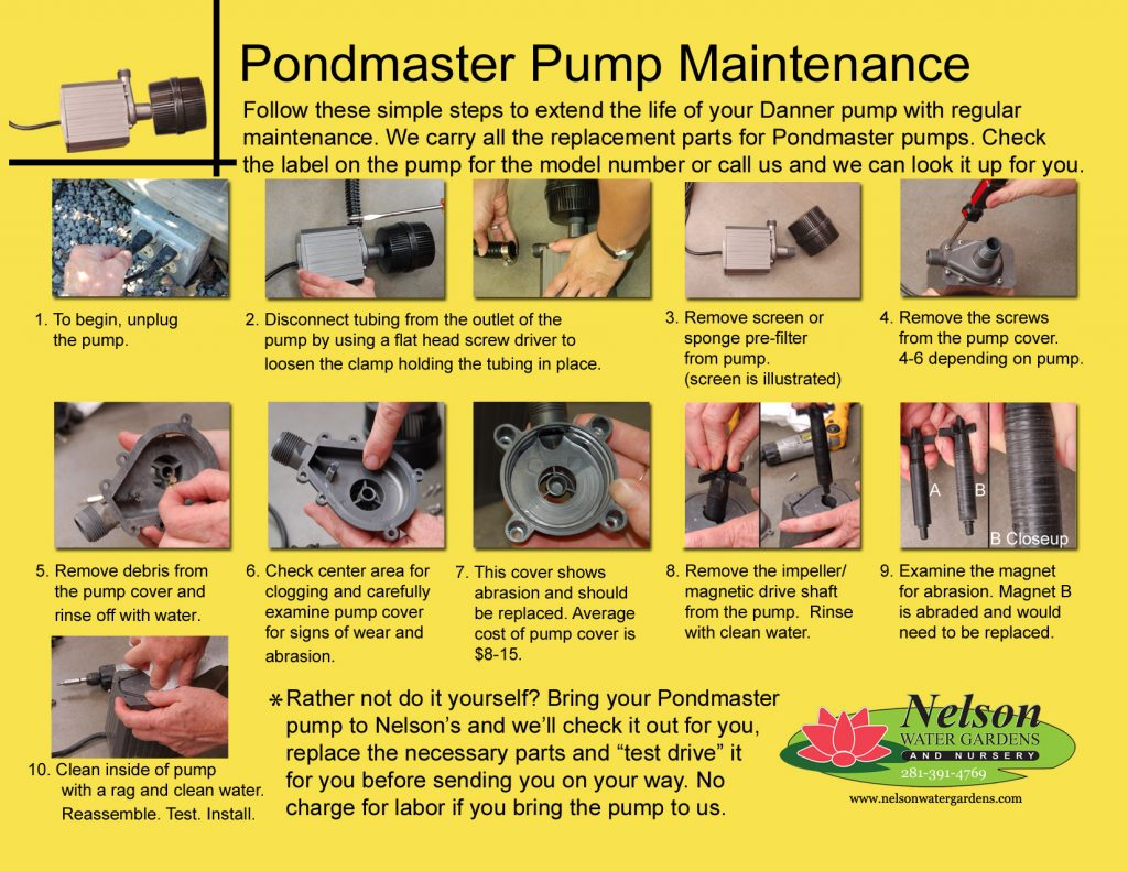 How to Clean Your Pump